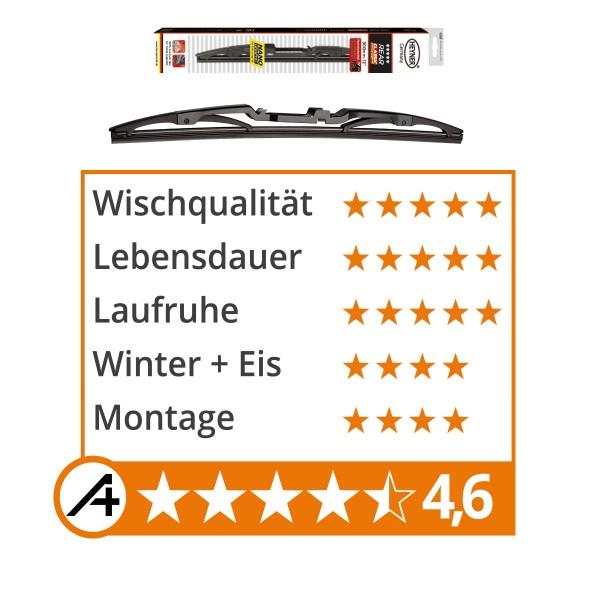 Heckwischerblatt HEYNER REAR CLASSIC